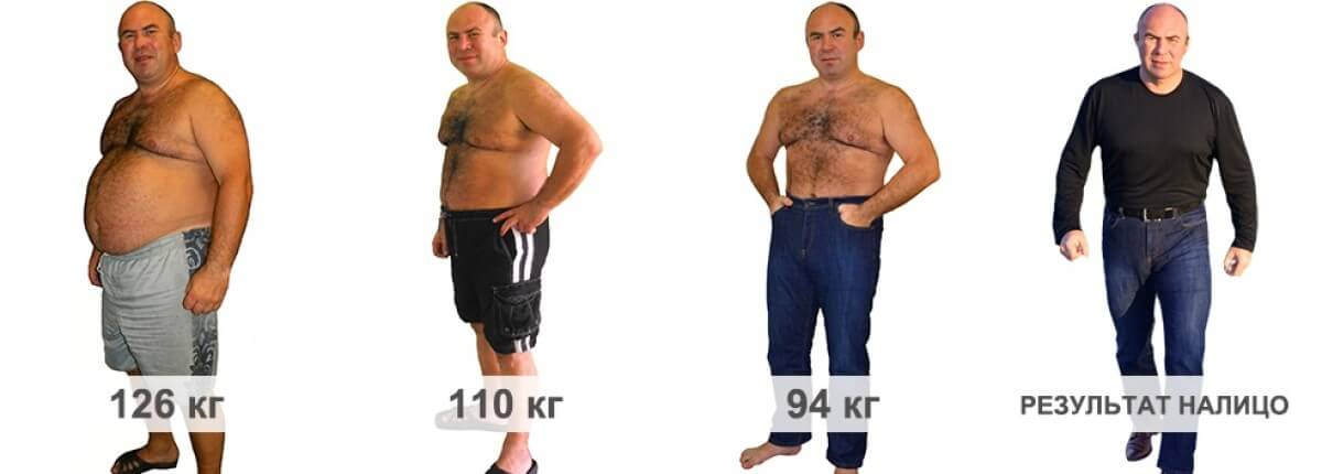 Как похудеть навсегда сила воли не понадобиться