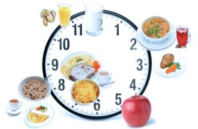 пример обеда при правильном питании